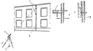Измерение деформаций шва с помощью дистанционных приборов