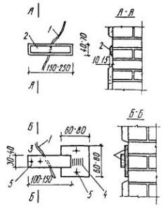 Маяки для наблюдения за раскрытием трещин в стенах и перегородках