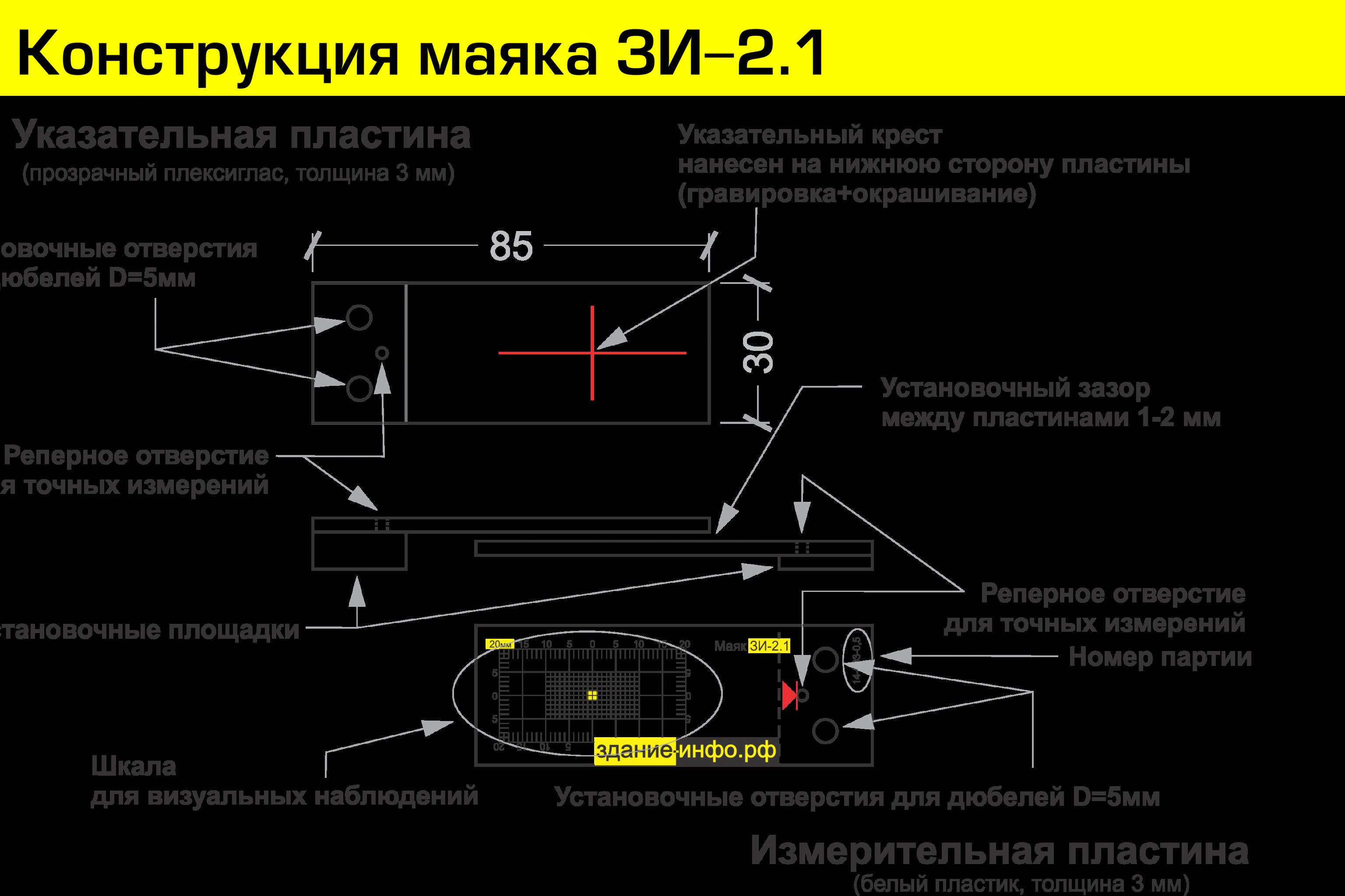 Схема маяка ЗИ-2.1
