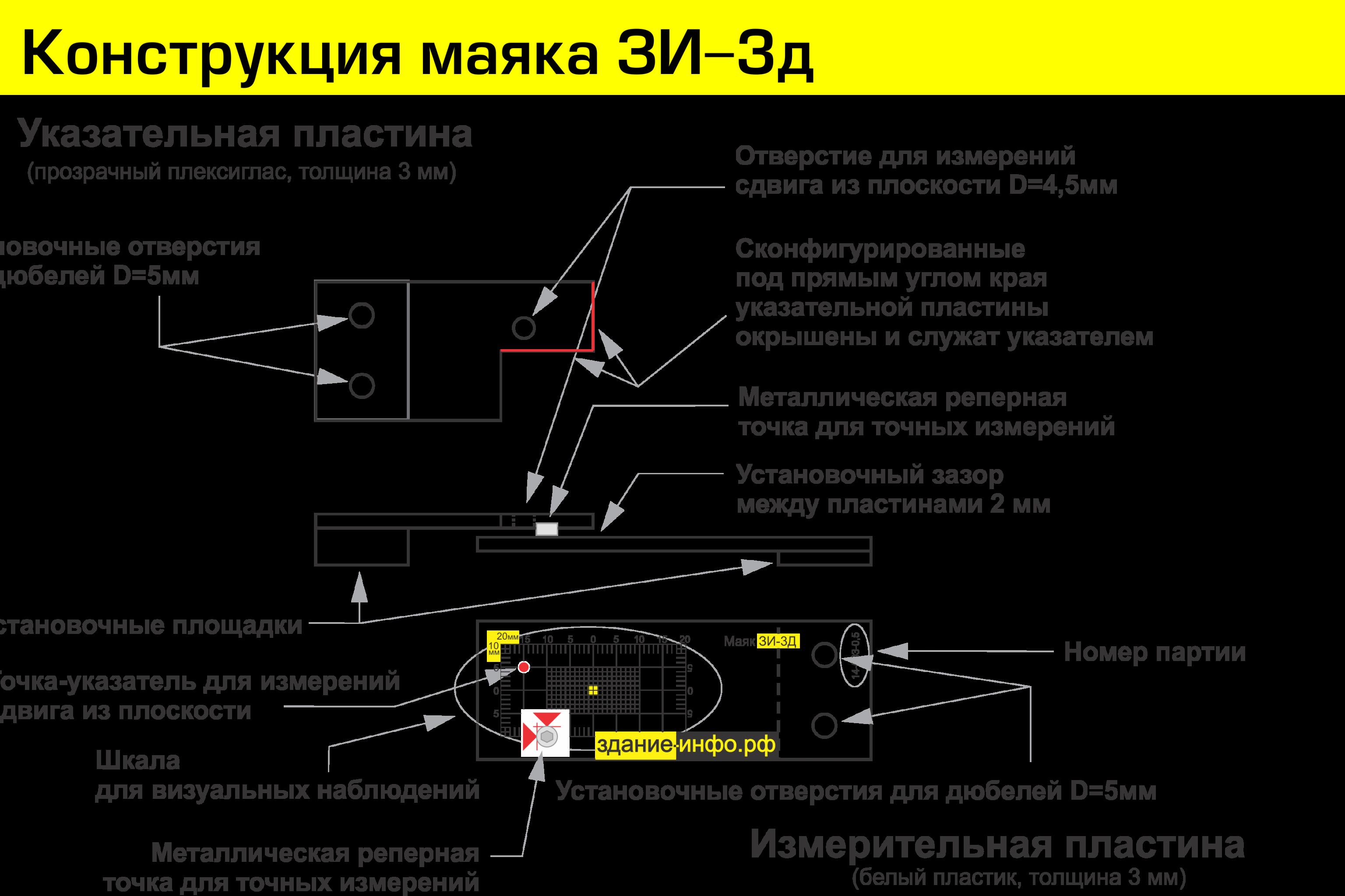 Схема маяка ЗИ-3д